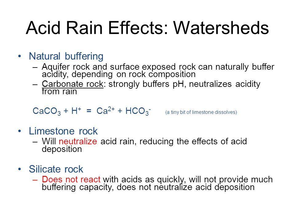 acid rain composition