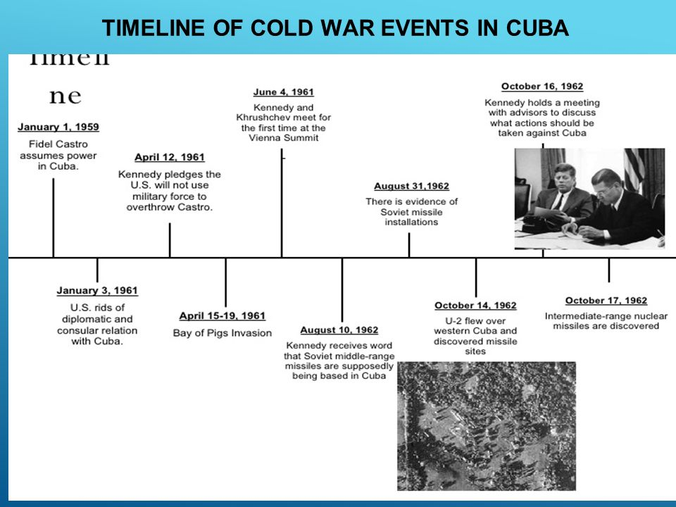 cold war definition and timeline historycom history - 960×720