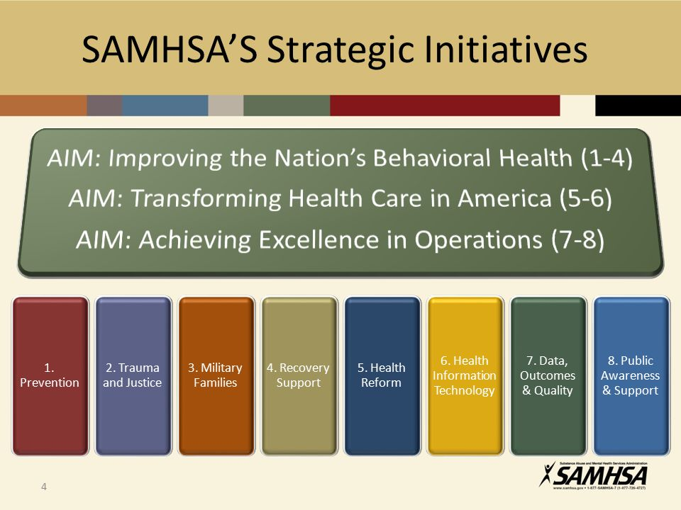 An Introduction To Samhsa S Regional Administrators King County