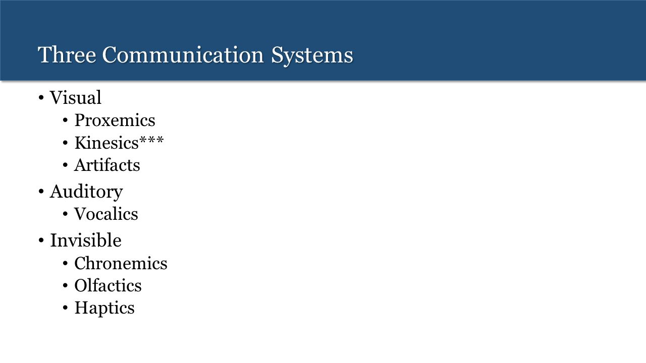 chronemics communication definition