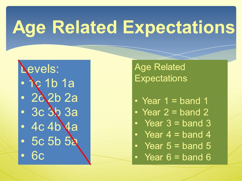 Assessment Information Evening Over St. John\'s CE Primary School ...