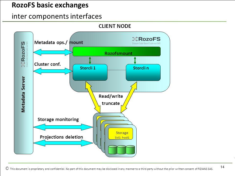 RozoFS Architecture Overview: RozoFS components edition /01/ ppt