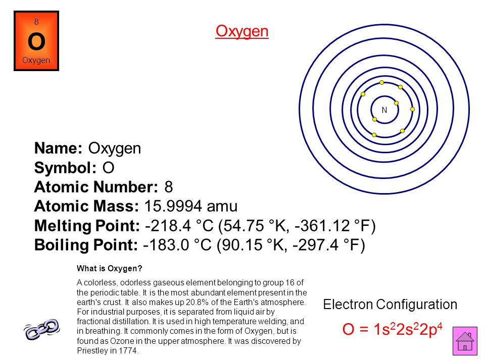 Periodic Table Of The Elements Atom And Chemistry. Worksheet. Fun Electron Configuration Worksheet At Mspartners.co