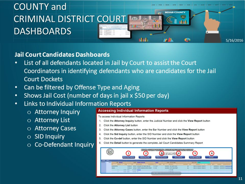 Bexar County's Smart Analytics for Effective Decision