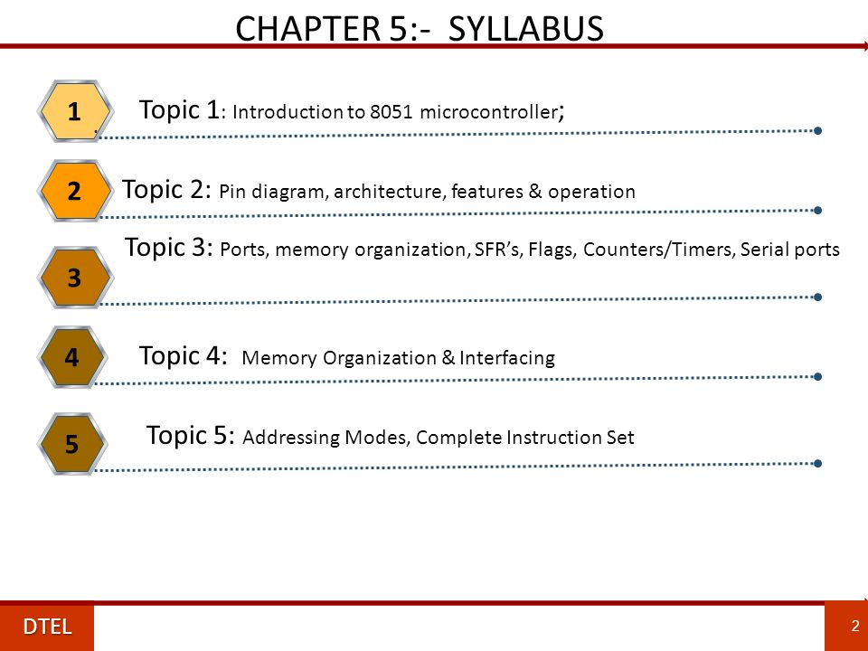 Department of electronics engineering v semester microprocessor 2 chapter 5 syllabusdtel topic 1 introduction to 8051 microcontroller 1 topic 2 pin diagram architecture ccuart Choice Image