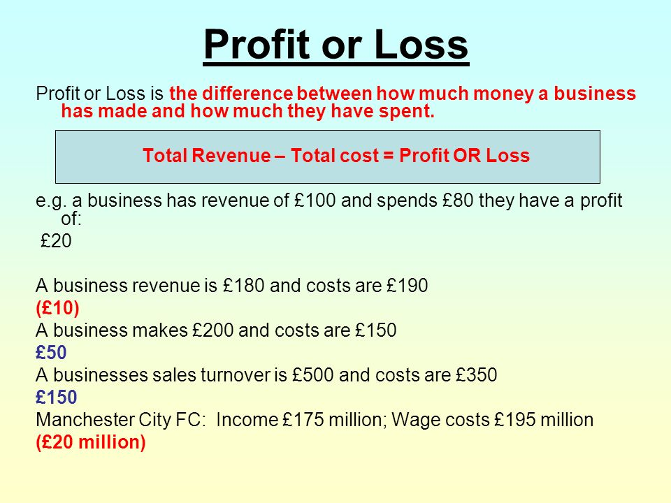 How to calculate profit loss best return investment plan india