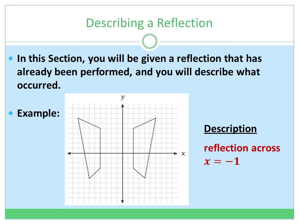 how do you describe a reflection