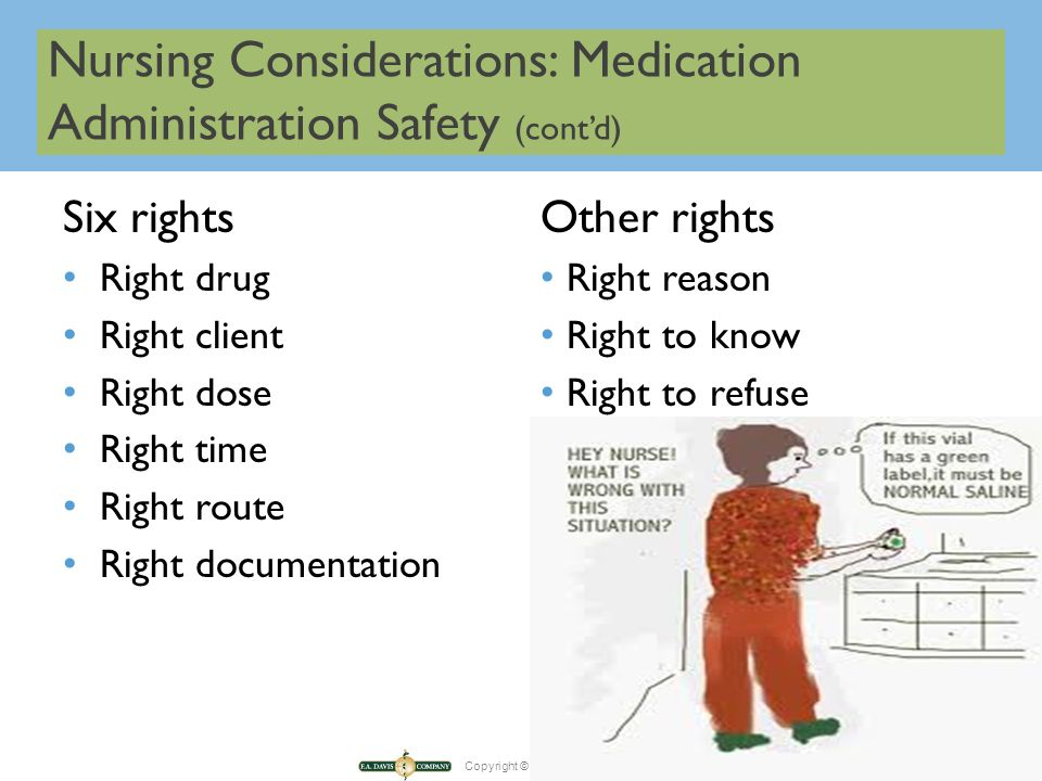 six rights to medication administration