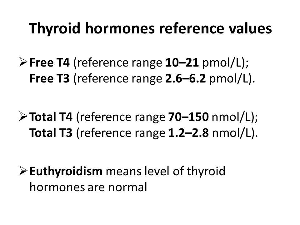 Thyroid Hormones Physiological Effects Of Thyroid Hormones Thyroid