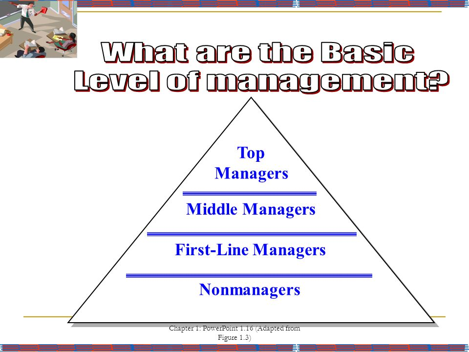 COMPETENCY-BASED MANAGEMENT 11 th Edition Chapter 1—Developing