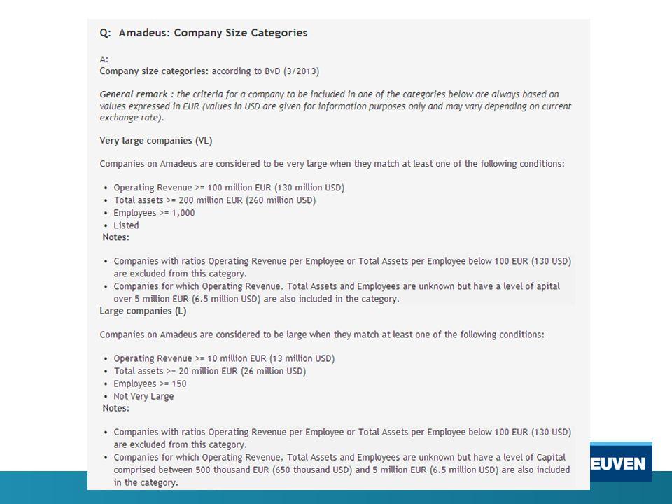Amadeus  Availabilty : WRDS + DVD Content: Financial statement