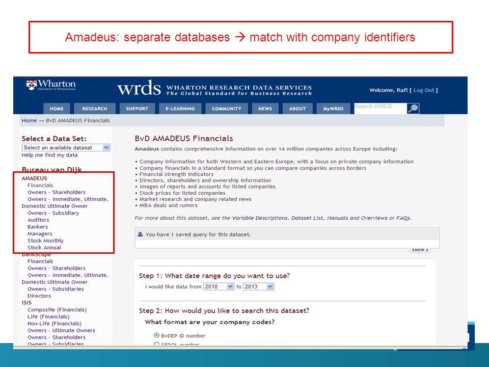 Amadeus  Availabilty : WRDS + DVD Content: Financial