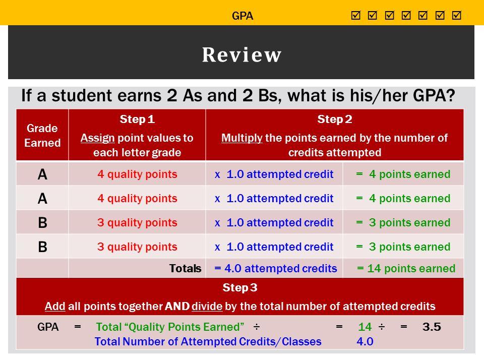 The Basics of High School Grade Core Curriculum Lesson AHS