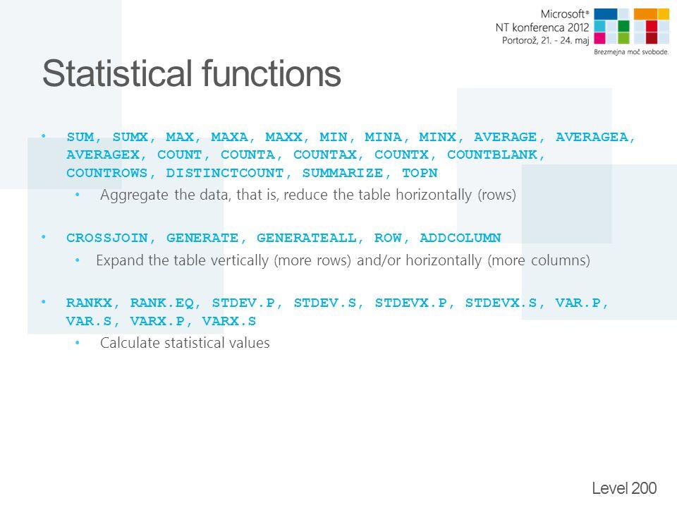 Level 200 Let's learn DAX Tomislav Piasevoli Piasevoli analitika