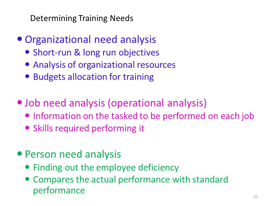 Determining Training Needs Organizational need analysis Short-run & long run objectives Analysis of organizational resources Budgets allocation for training Job need analysis (operational analysis) Information on the tasked to be performed on each job Skills required performing it Person need analysis Finding out the employee deficiency Compares the actual performance with standard performance 20