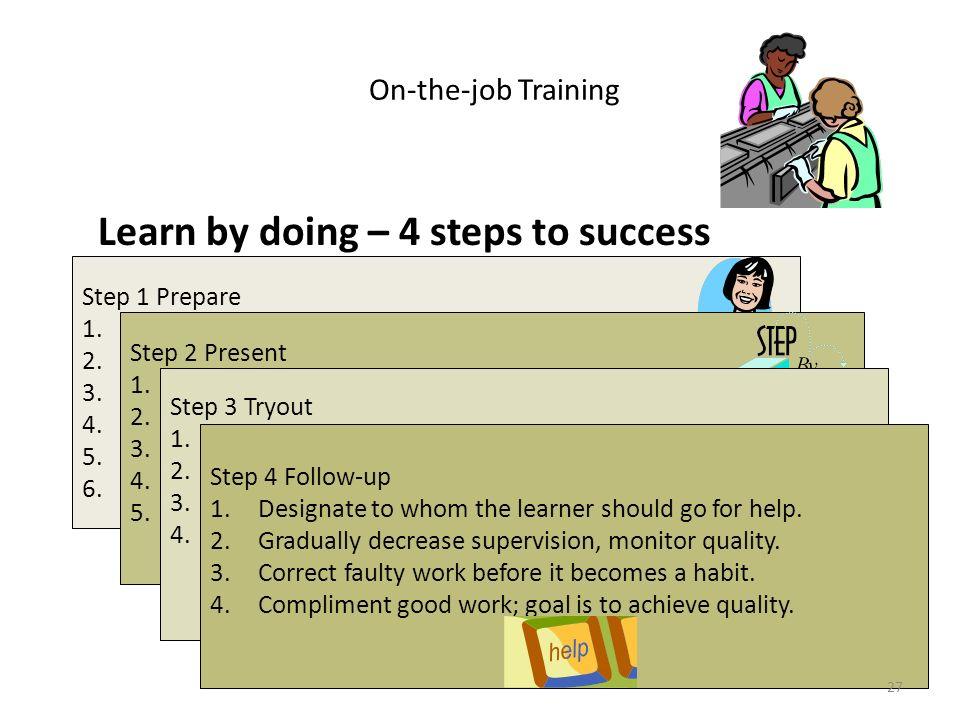 On-the-job Training Learn by doing – 4 steps to success Step 1 Prepare 1.Put the learner at ease—relieve the tension.