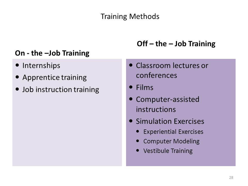 Training Methods On - the –Job Training Off – the – Job Training Internships Apprentice training Job instruction training Classroom lectures or conferences Films Computer-assisted instructions Simulation Exercises Experiential Exercises Computer Modeling Vestibule Training 28