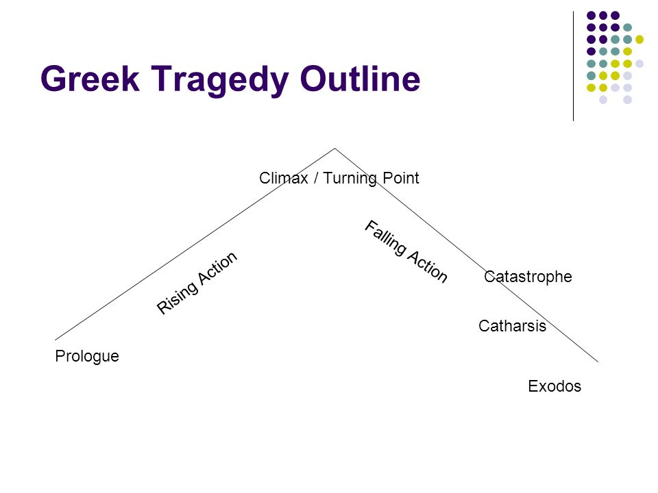 Plot diagram for tragedy diy enthusiasts wiring diagrams dramatic terminology keys to understanding drama as literature rh slideplayer com plot diagram pdf printable plot diagram ccuart Images