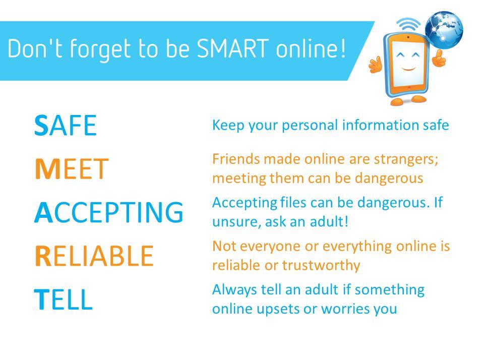EYFS/ KS1 SAFE Keep your personal information safe MEET