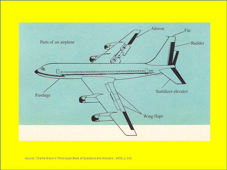 6c9313cd3f4 What are some of the most important parts of an airplane  - ppt download