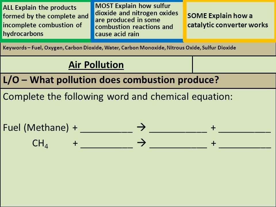 Keywords Fuel Oxygen Carbon Dioxide Water Carbon Monoxide