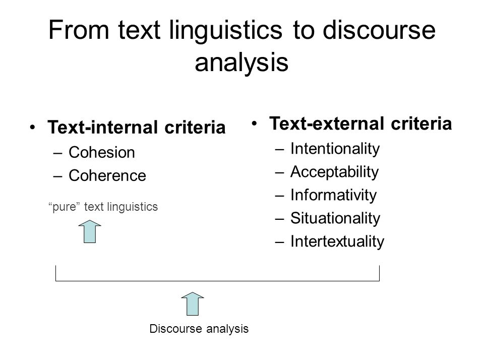 text linguistics essay Text linguistics essay by roman123, university, bachelor's, b+, march 2014 text linguistics (2014, march 06) in writeworkcom.