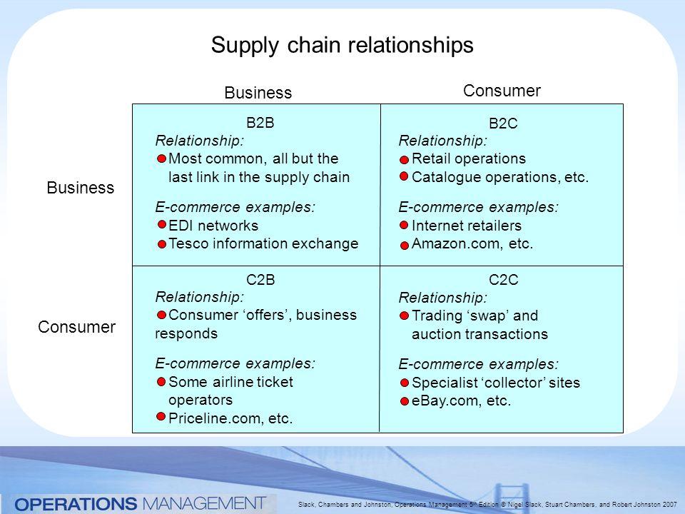 tesco operations management