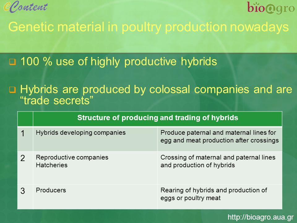Online Multilingual Biological Agriculture eServices System for