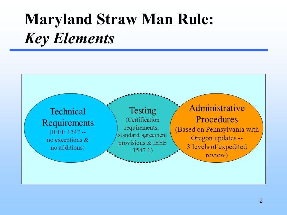 overview of strawman theory As a member, you'll also get unlimited access to over 75,000 lessons in math, english, science, history, and more plus, get practice tests, quizzes, and personalized coaching to help you succeed.