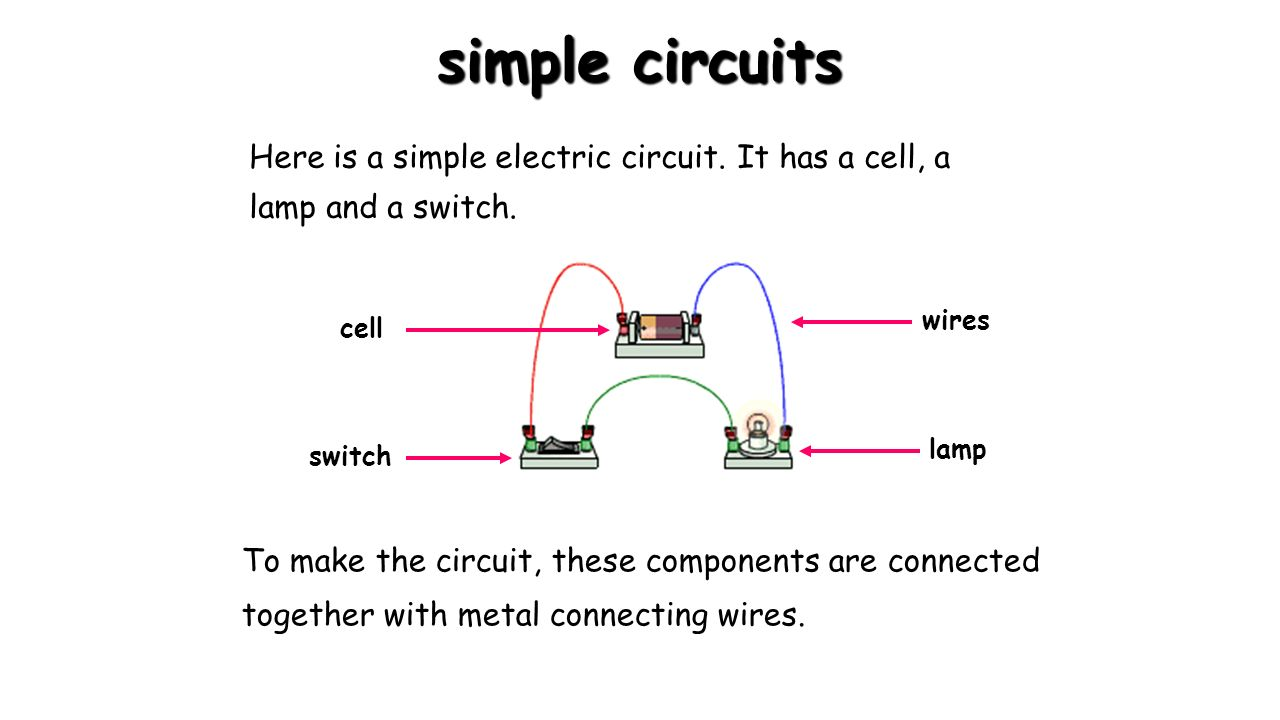 Simple Electrical Circuit Definition Golfclub Electric Circuits 1280720