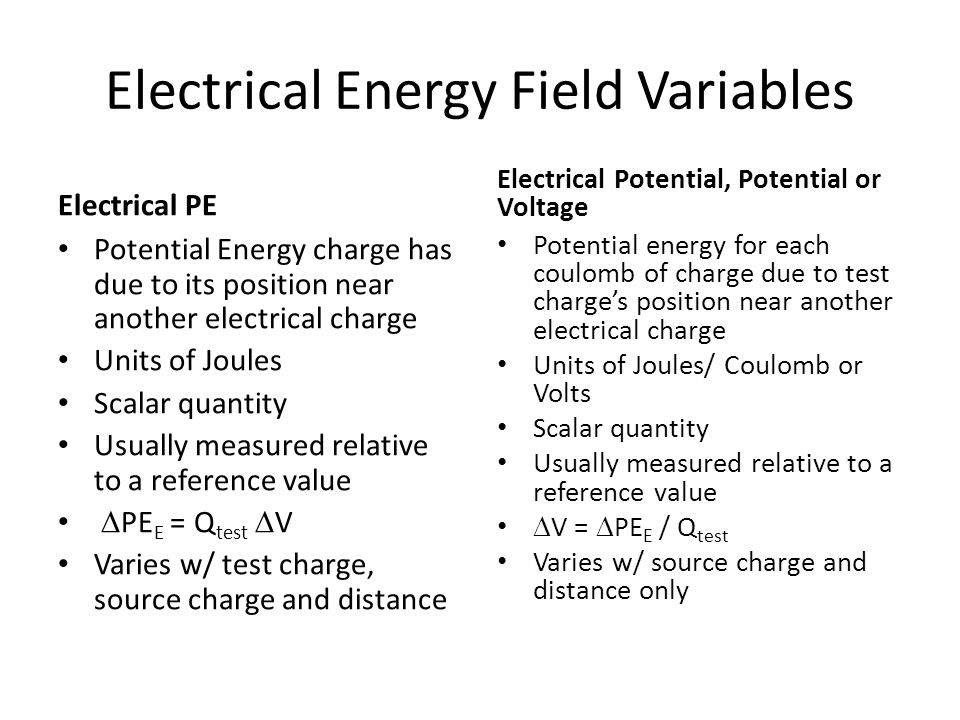 3 Electrical Energy Field Variables Pe Potential Charge Has Due To Its Position Near Another Units Of Joules Scalar