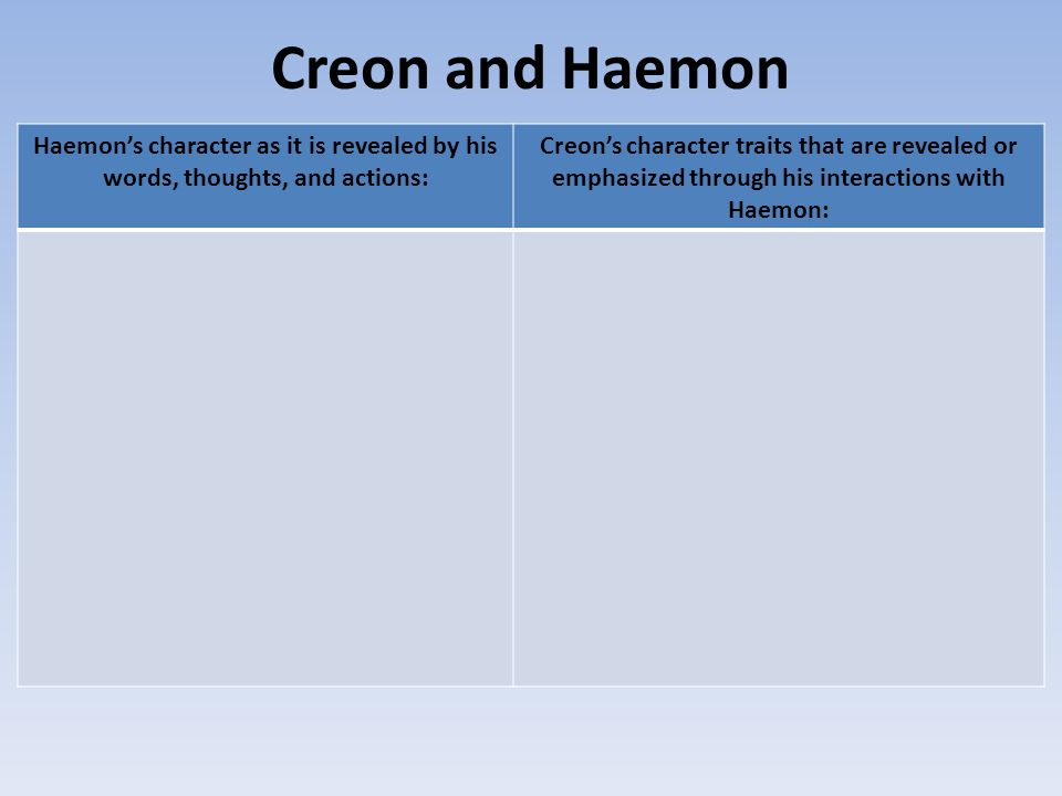 creon character analysis