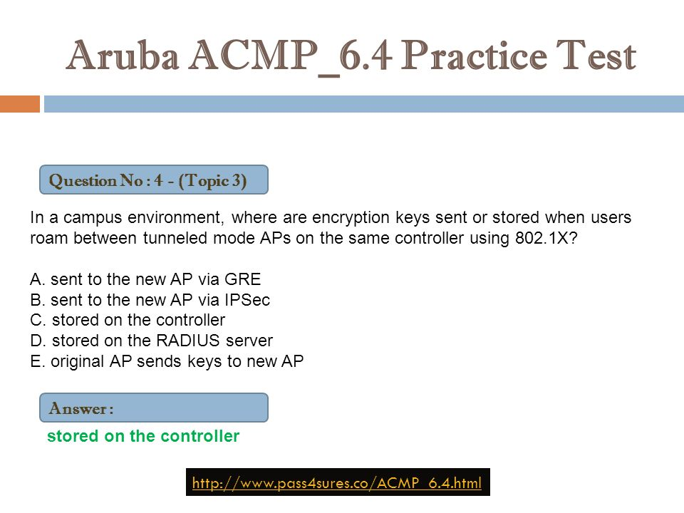 ACMP_6.4 Get Your Results Online Classes Exam Training - ppt download