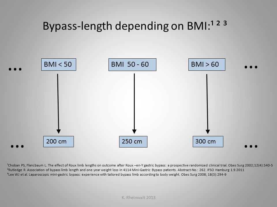O 174 Mini Gastric Bypass As Primary Procedure In Super Obesity