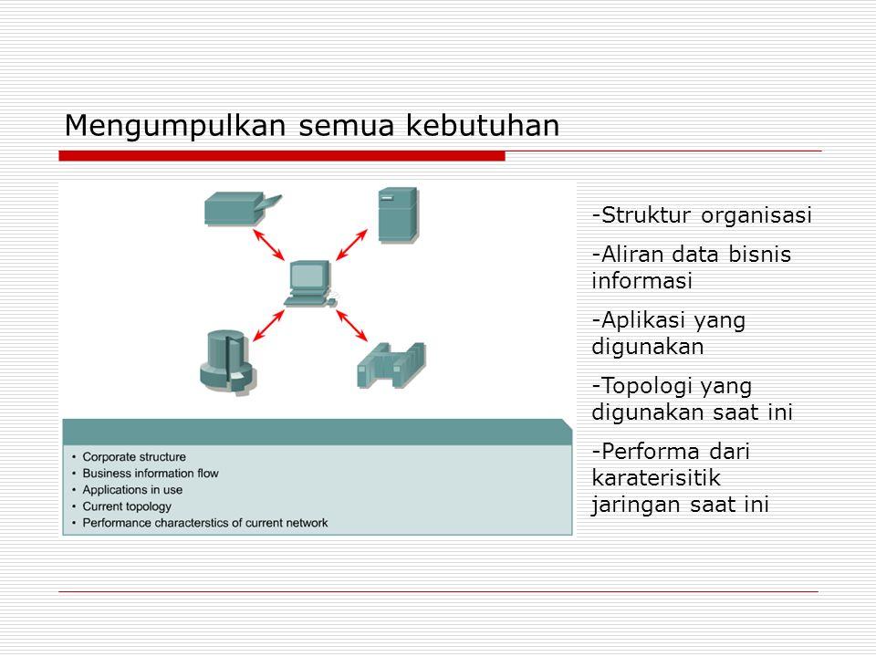 Switches andrew fiade objectives lan design goals ppt download 10 mengumpulkan semua kebutuhan struktur organisasi aliran data bisnis informasi aplikasi yang digunakan topologi yang digunakan saat ini performa dari ccuart Gallery