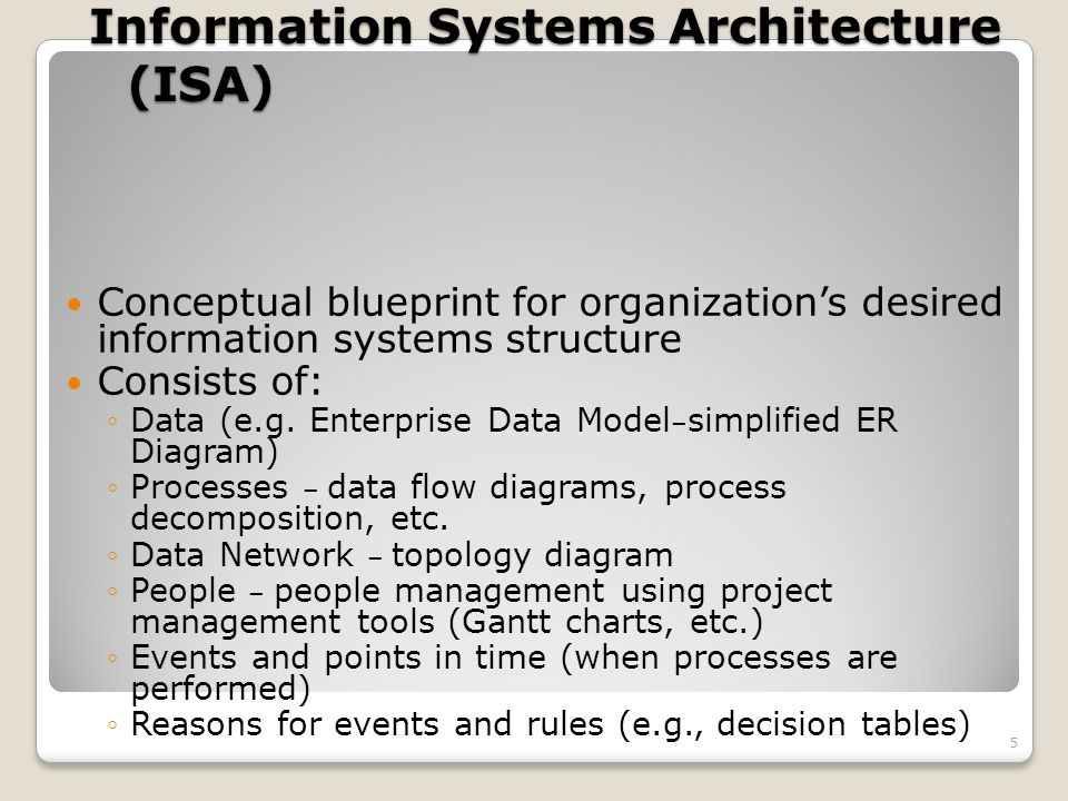 The database development process 1 objectives definition of terms information systems architecture isa conceptual blueprint for organizations desired information systems structure consists of malvernweather Choice Image