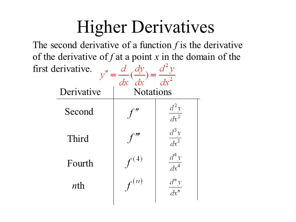 Differentiation 3 Basic Rules Of Differentiation The Product And Quotient Rules The Chain Rule Marginal Functions In Economics Higher Order Derivatives Ppt Download
