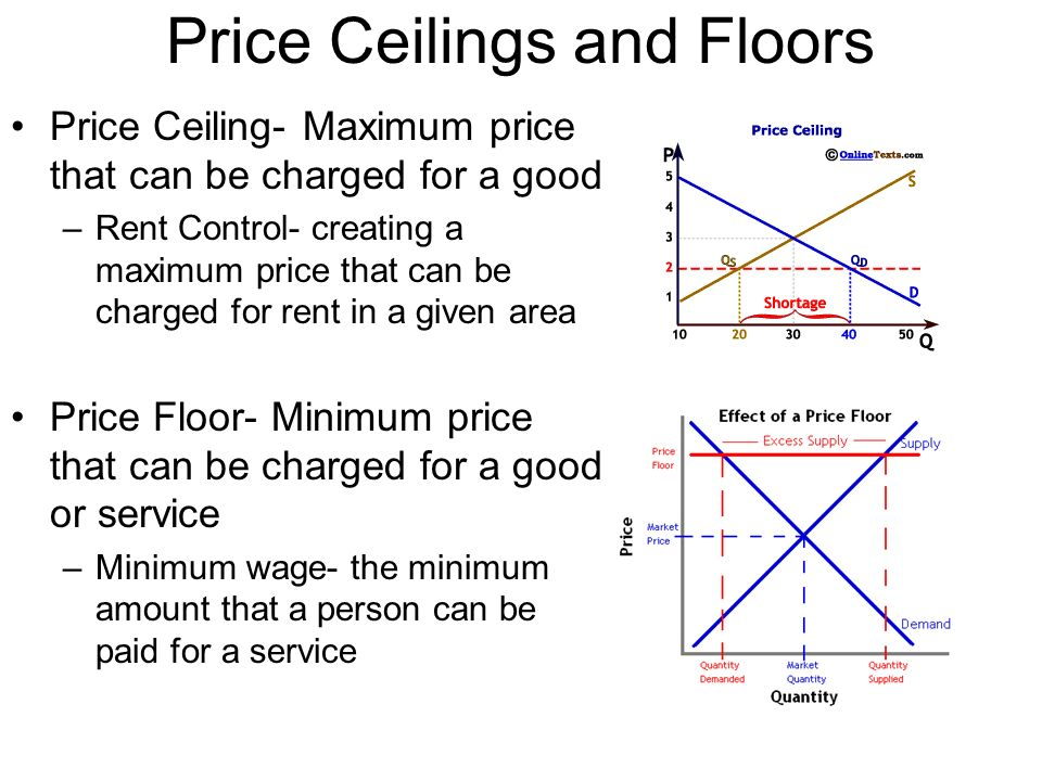 Prices How Are They Determined By The Intersection Of The Supply