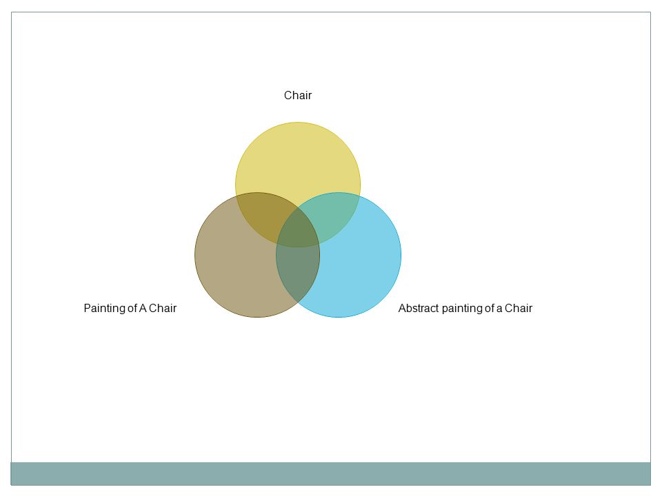 What Is Art Create A Diagram Compare And Contrast Three Of The