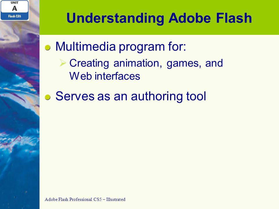Adobe Flash Professional CS5 – Illustrated Unit A: Getting