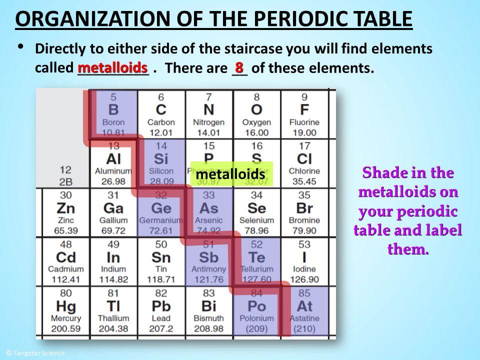 Periodic Table Metalloid Staircase Elcho Table