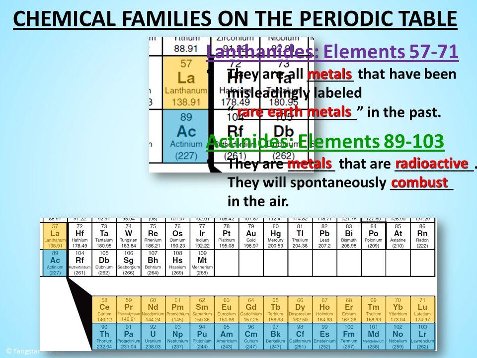 1 Introducing The Periodic Table Increasing Atomic Number Dmitri