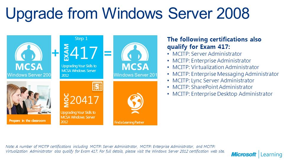 Windows Server 2012 Certification And Training Ppt Download