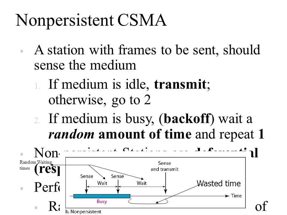 Nonpersistent CSMA  A station with frames to be sent, should sense the medium 1.
