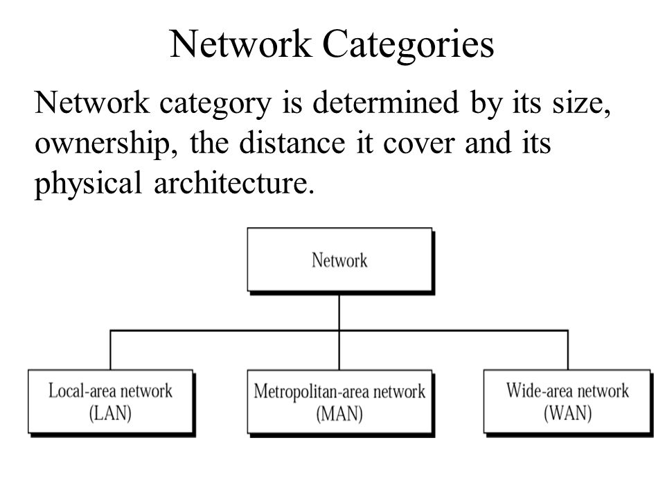 Network category is determined by its size, ownership, the distance it cover and its physical architecture.