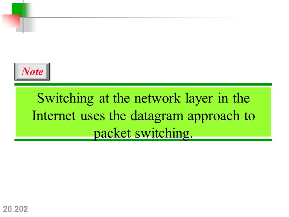 20.202 Switching at the network layer in the Internet uses the datagram approach to packet switching.