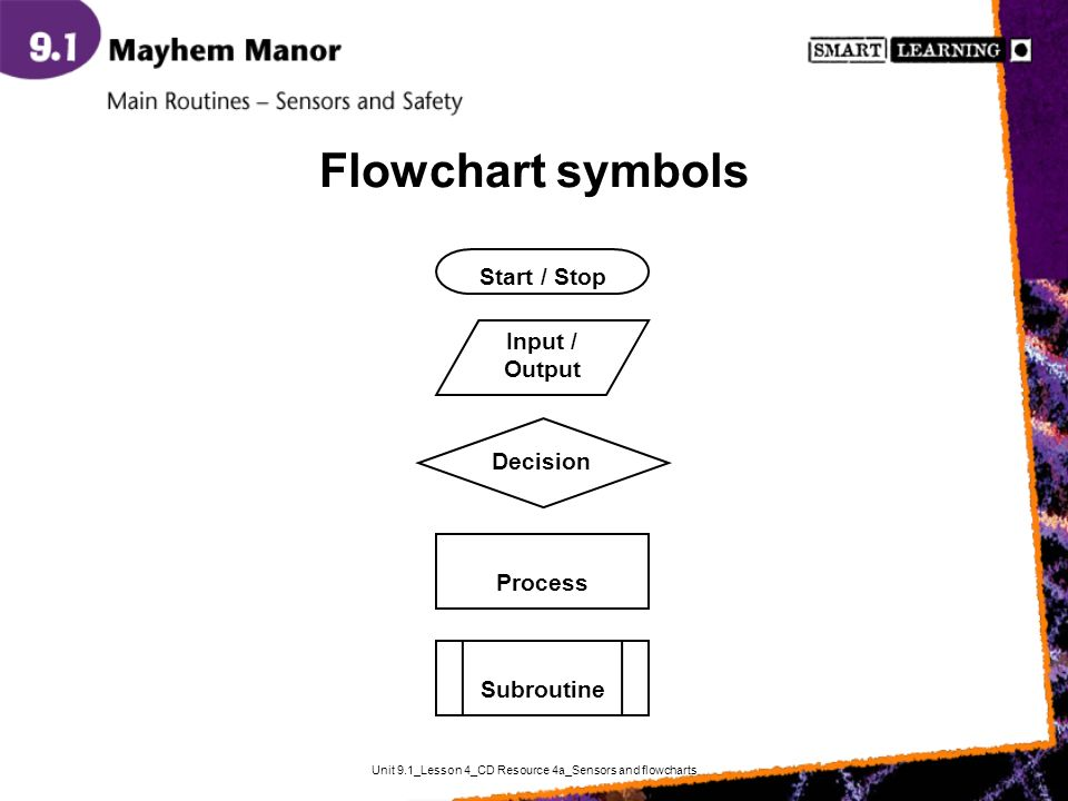 Unit 91lesson 4cd Resource 4asensors And Flowcharts Sensors And