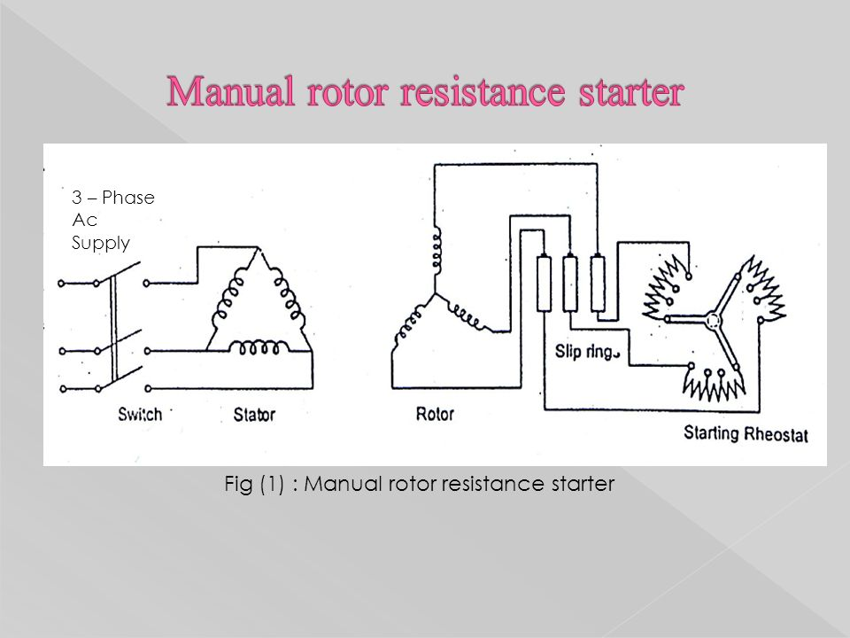 Design of starters for ac motors ck pithawala collage of 23 3 phase ac supply fig 1 manual rotor resistance starter asfbconference2016 Images