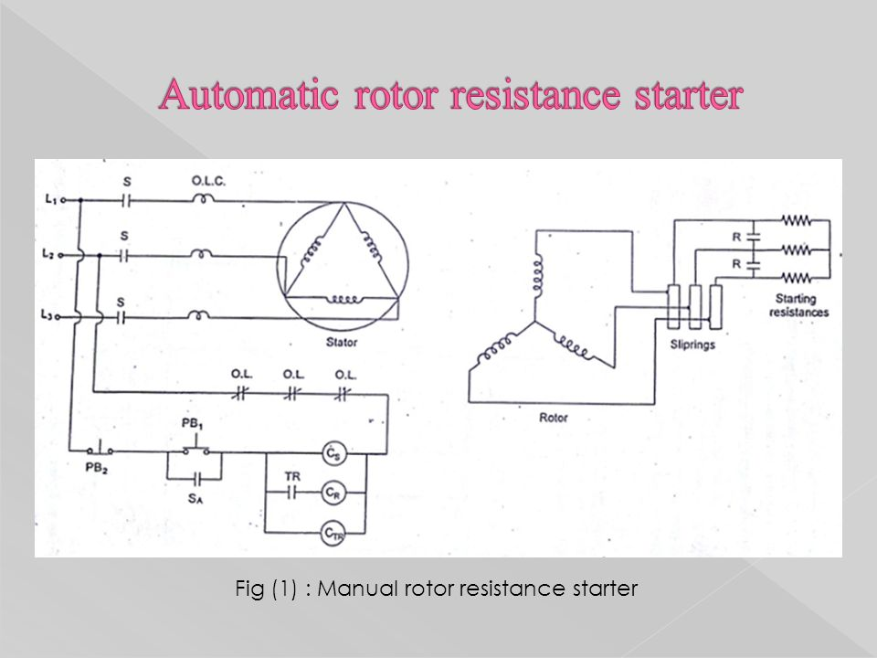 Design of starters for ac motors ck pithawala collage of 25 fig 1 manual rotor resistance starter asfbconference2016 Images