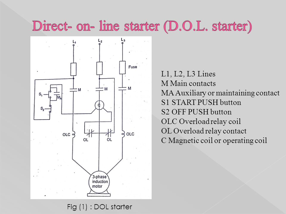 4 fig (1) : dol starter l1, l2, l3 lines m main contacts ma auxiliary or  maintaining contact s1 start push button s2 off push button olc overload  relay coil